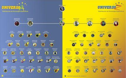 UniA UniZ